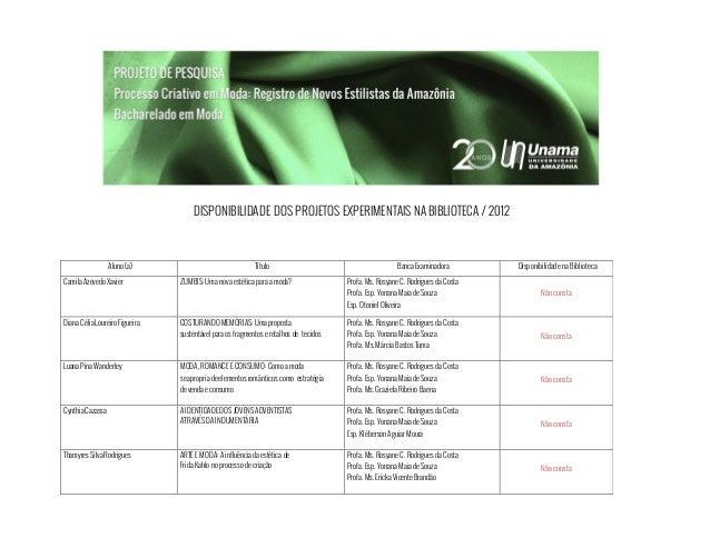 DISPONIBILIDADE DOS PROJETOS EXPERIMENTAIS NA BIBLIOTECA / 2012    Aluno (a) Título BancaExaminadora Disponibilid...