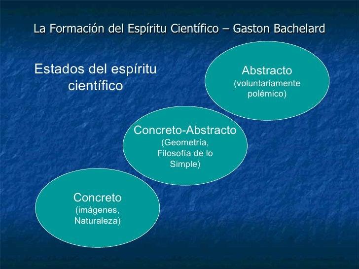 La Formación del Espíritu Científico – Gaston Bachelard Concreto (imágenes, Naturaleza) Concreto-Abstracto (Geometría, Fil...