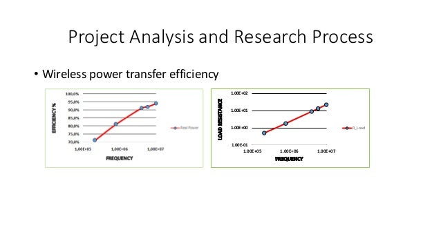 thesis on wireless power transfer 2 jonathan raiman, prof gregory ogin introduction how do you e ciently wireless transfer power between two circuits how do you minimize the power needed to power.
