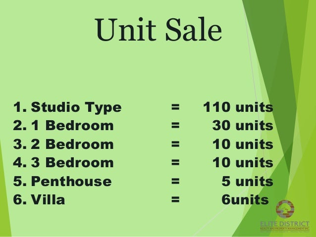 SAMPLE RETURN ON INVESTMENT DUPLEX VILLA UNIT 3-A 1st Year of Operations (2019) 60% Occupancy 75% Occupancy 85% Occupancy ...