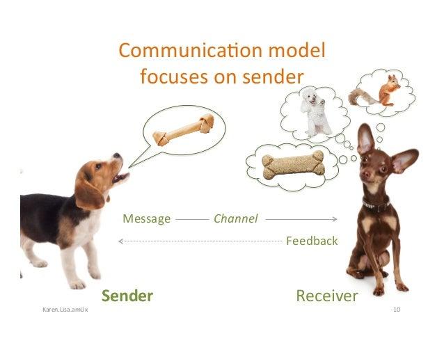 Karen.Lisa.amUx Communica?onmodel focusesonsender Sender Receiver Feedback Message Channel 10
