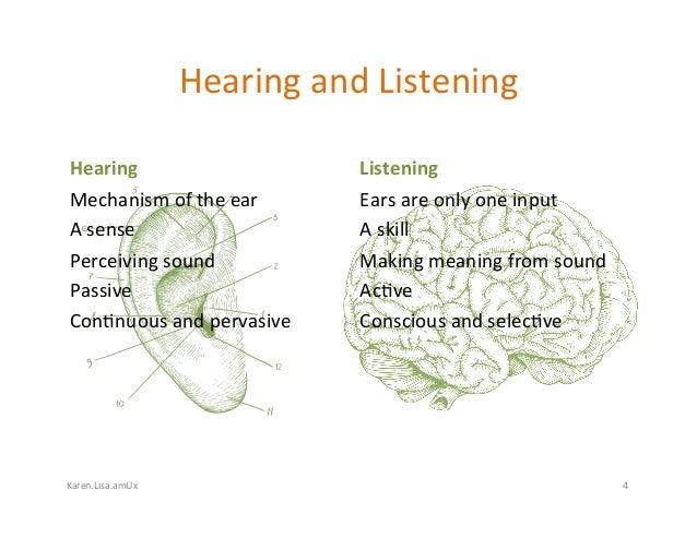 Karen.Lisa.amUx HearingandListening Hearing Mechanismoftheear Asense Perceivingsound Passive Con?nuousandp...