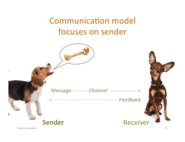 Karen.Lisa.amUx Communica?onmodel focusesonsender Sender Receiver Feedback Message Channel 9