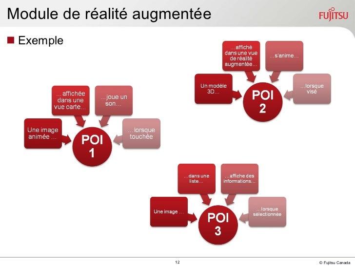 Module de réalité augmentée <ul><li>Exemple </li></ul>