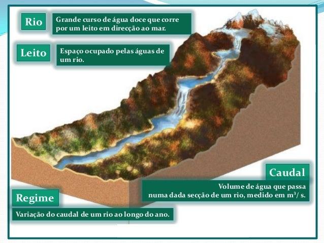 Rio      Grande curso de água doce que corre           por um leito em direcção ao mar. Leito       Espaço ocupado pelas á...