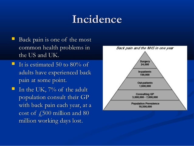 IncidenceIncidence  Back pain is one of the mostBack pain is one of the most common health problems incommon health probl...