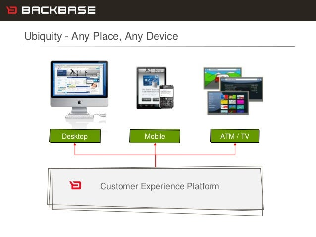 Customer Experience Solutions. Delivered. 8 Ubiquity - Any Place, Any Device ATM / TVMobileDesktop Customer Experience Pla...