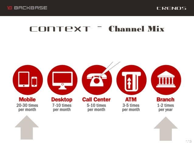 Backbase Webinar: Next Level Mobile Banking  Slide 3