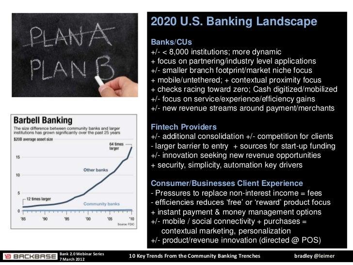 2020 US Banking Landscape Banks CUs