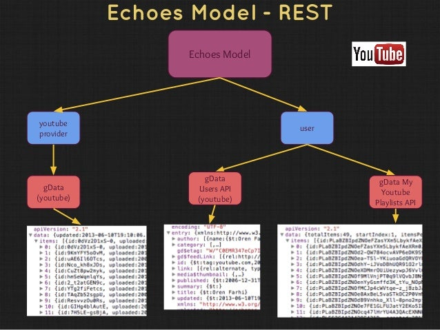 Backbone js Architecture Example - Echoes Media Player (Hebrew)