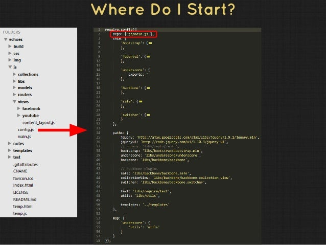 Adding real-time to rails with socket. Io, node. Js and backbone. Js.
