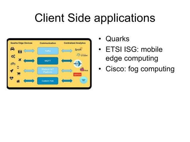 Client Side applications • Quarks • ETSI ISG: mobile edge computing • Cisco: fog computing