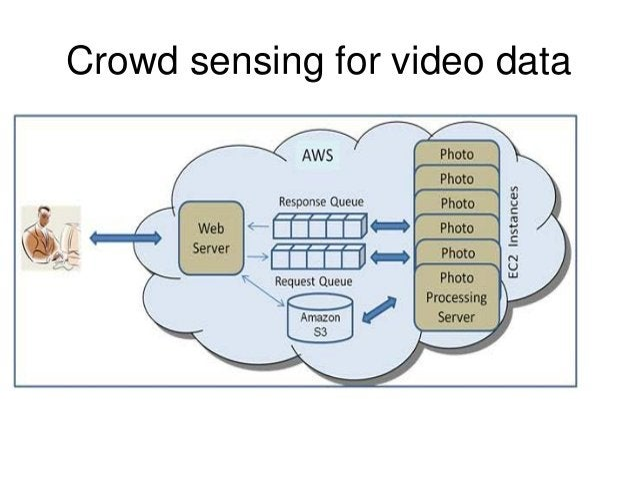 Crowd sensing for video data