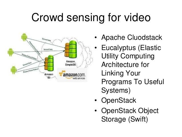 Crowd sensing for video • Apache Cluodstack • Eucalyptus (Elastic Utility Computing Architecture for Linking Your Programs...