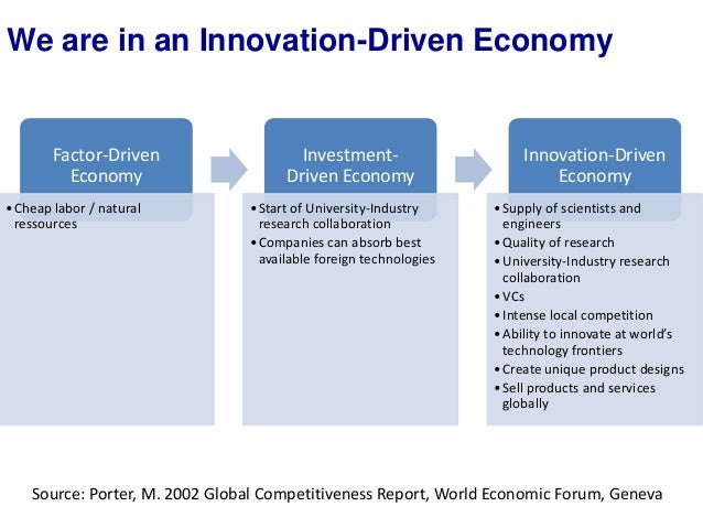 We are in an Innovation-Driven Economy Factor-Driven Investment- ...