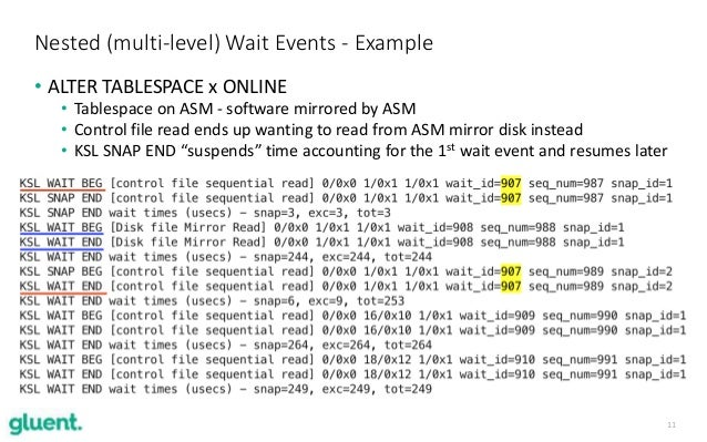 11 • ALTER TABLESPACE x ONLINE • Tablespace on ASM - software mirrored by ASM • Control file read ends up wanting to read ...