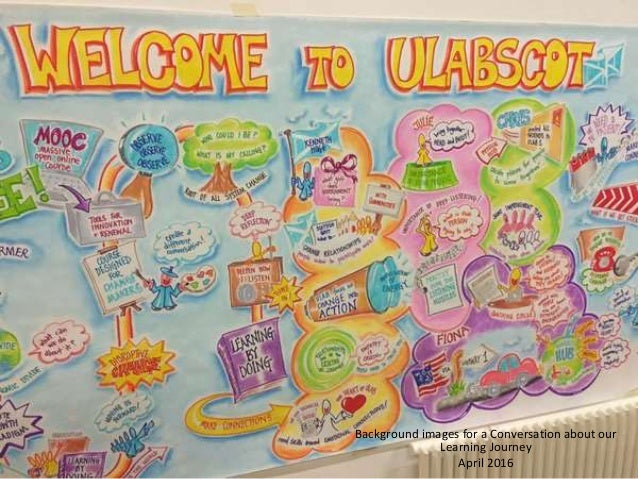 U.Lab Scotland Background images for a Conversation about our Learning Journey April 2016