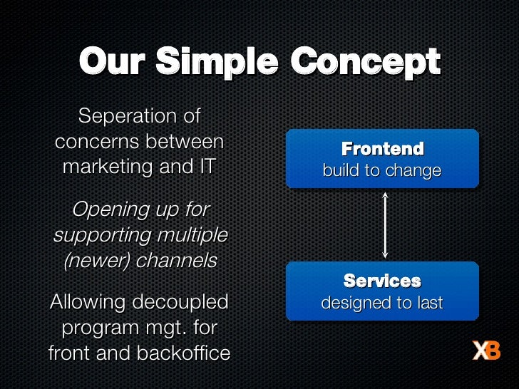 Our Simple Concept Frontend build to change Services designed to last Seperation of concerns between marketing and IT Open...
