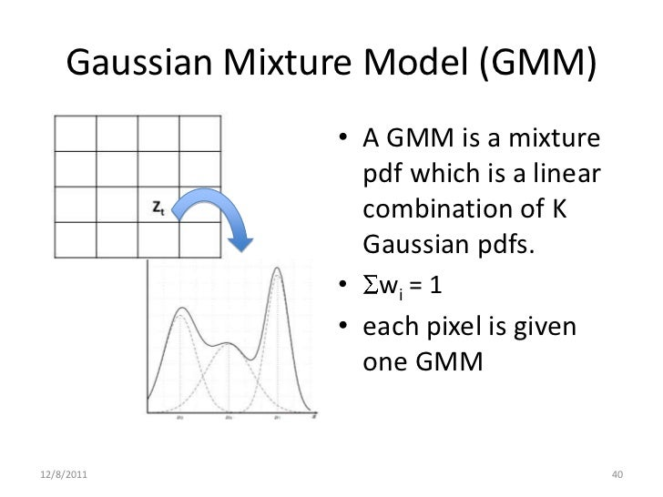 gaussian mixture model Gaussian mixture models (gmms) are among the most statistically mature  methods for clustering (though they are also used intensively for density  estimation.