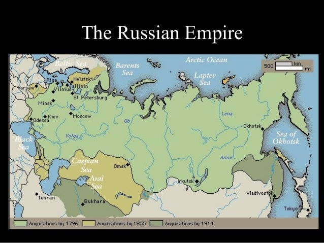History of Russia (1796–1855)