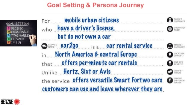Goal Setting & Persona Journey
