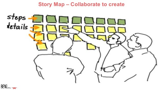 Story Map – Collaborate to create