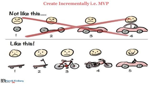 Create Incrementally i.e. MVP