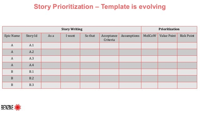 Story Writing Prioritization Epic Name Story Id As a I want So that Acceptance Criteria Assumptions MoSCoW Value Point Ris...
