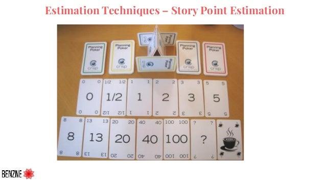 Estimation Techniques – Story Point Estimation