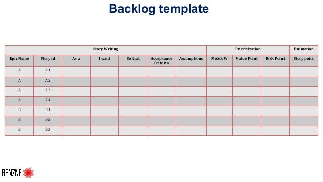 Backlog template Story Writing Prioritization Estimation Epic Name Story Id As a I want So that Acceptance Criteria Assump...