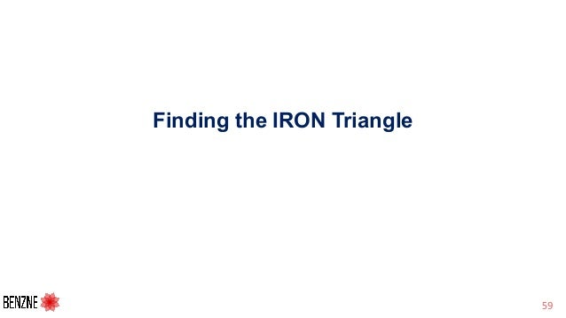 Finding the IRON Triangle