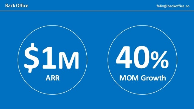 felix@backoffice.co $1MARR 40%MOM Growth