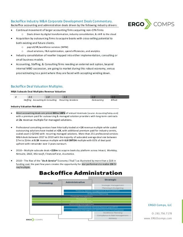 Backoffice accounting & administration deals snapshot q12019