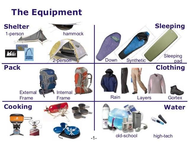 -1-DownThe EquipmentShelterPackSleepingCooking WaterSyntheticSleepingpadExternalFrameInternalFrame Rain Layers Gortex1-per...