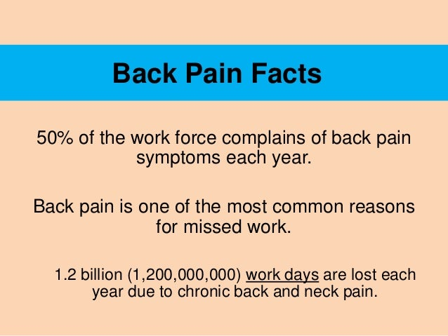 Back Pain - The Foot Connection Slide 3