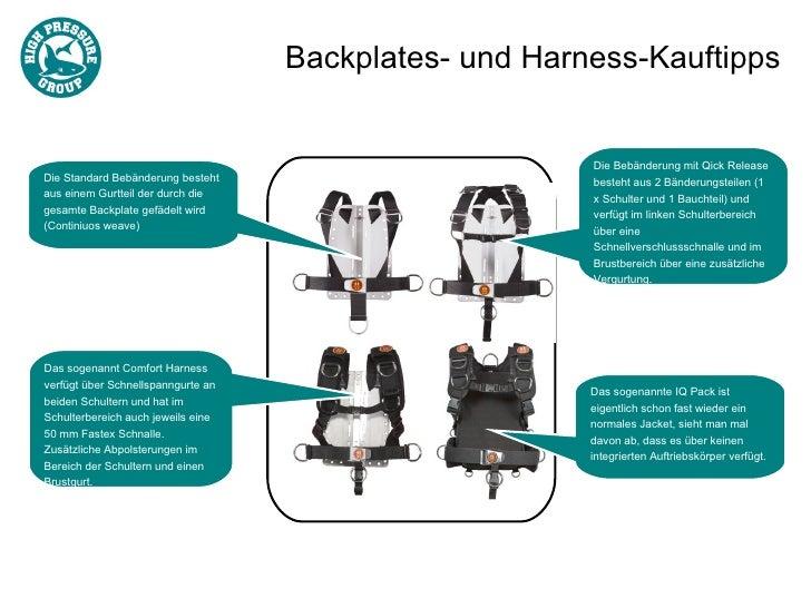 Backplates- und Harness-Kauftipps                                                        Die Bebänderung mit Qick ReleaseD...