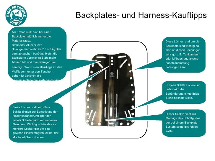 Backplates- und Harness-KauftippsAls Erstes stellt sich bei einerBackplate natürlich immer dieMaterialfrage..             ...