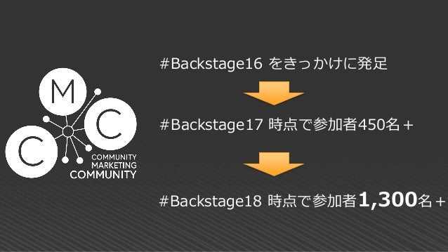 Backstage18 cmc meetup Slide 3