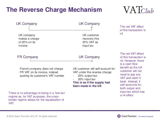 back to basics: vat invoicing & the reverse charge, Invoice examples