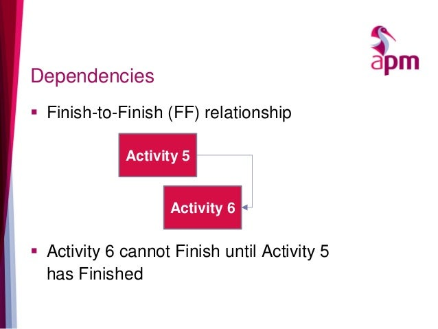 Dependencies  Finish-to-Finish (FF) relationship  Activity 6 cannot Finish until Activity 5 has Finished Activity 5 Acti...