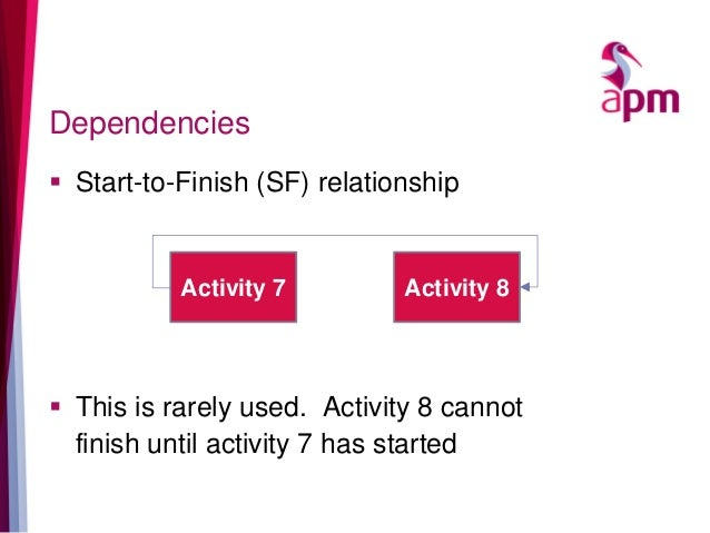 Dependencies  Start-to-Finish (SF) relationship  This is rarely used. Activity 8 cannot finish until activity 7 has star...