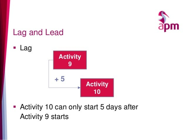 Lag and Lead  Lag  Activity 10 can only start 5 days after Activity 9 starts Activity 9 Activity 10 + 5