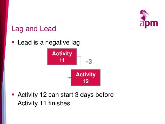 Lag and Lead  Lead is a negative lag  Activity 12 can start 3 days before Activity 11 finishes Activity 11 Activity 12 -3