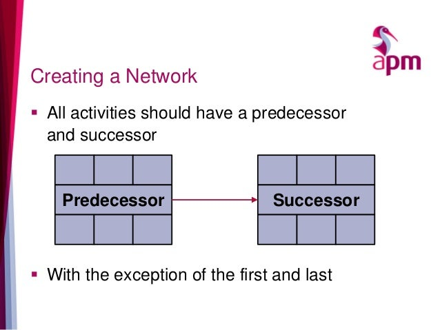 Creating a Network  All activities should have a predecessor and successor  With the exception of the first and last Pre...