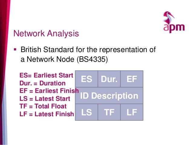 Network Analysis  British Standard for the representation of a Network Node (BS4335) Dur.ES EF ID Description TFLS LF ES=...