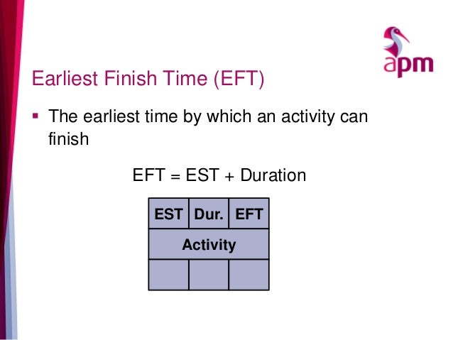 Earliest Finish Time (EFT)  The earliest time by which an activity can finish EFT = EST + Duration Dur.EST EFT Activity