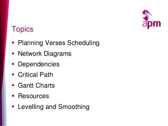 Topics  Planning Verses Scheduling  Network Diagrams  Dependencies  Critical Path  Gantt Charts  Resources  Levelli...