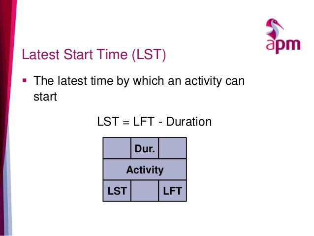 Latest Start Time (LST)  The latest time by which an activity can start LST = LFT - Duration Dur. Activity LST LFT