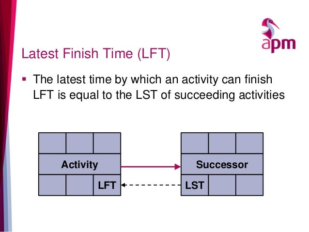 Latest Finish Time (LFT)  The latest time by which an activity can finish LFT is equal to the LST of succeeding activitie...