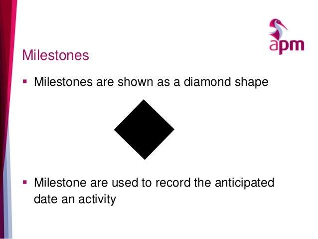 Milestones  Milestones are shown as a diamond shape  Milestone are used to record the anticipated date an activity